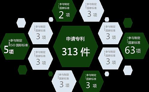 六边形 介绍