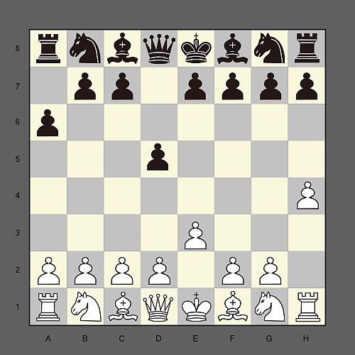 国际象棋 矢量